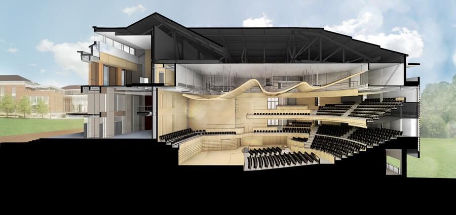 Liberty University School of Music & Concert Hall 02